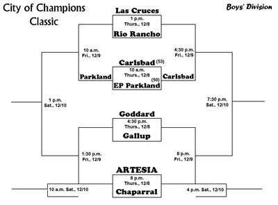 12-7-boysbracket